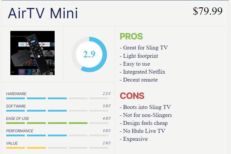air tv mini review